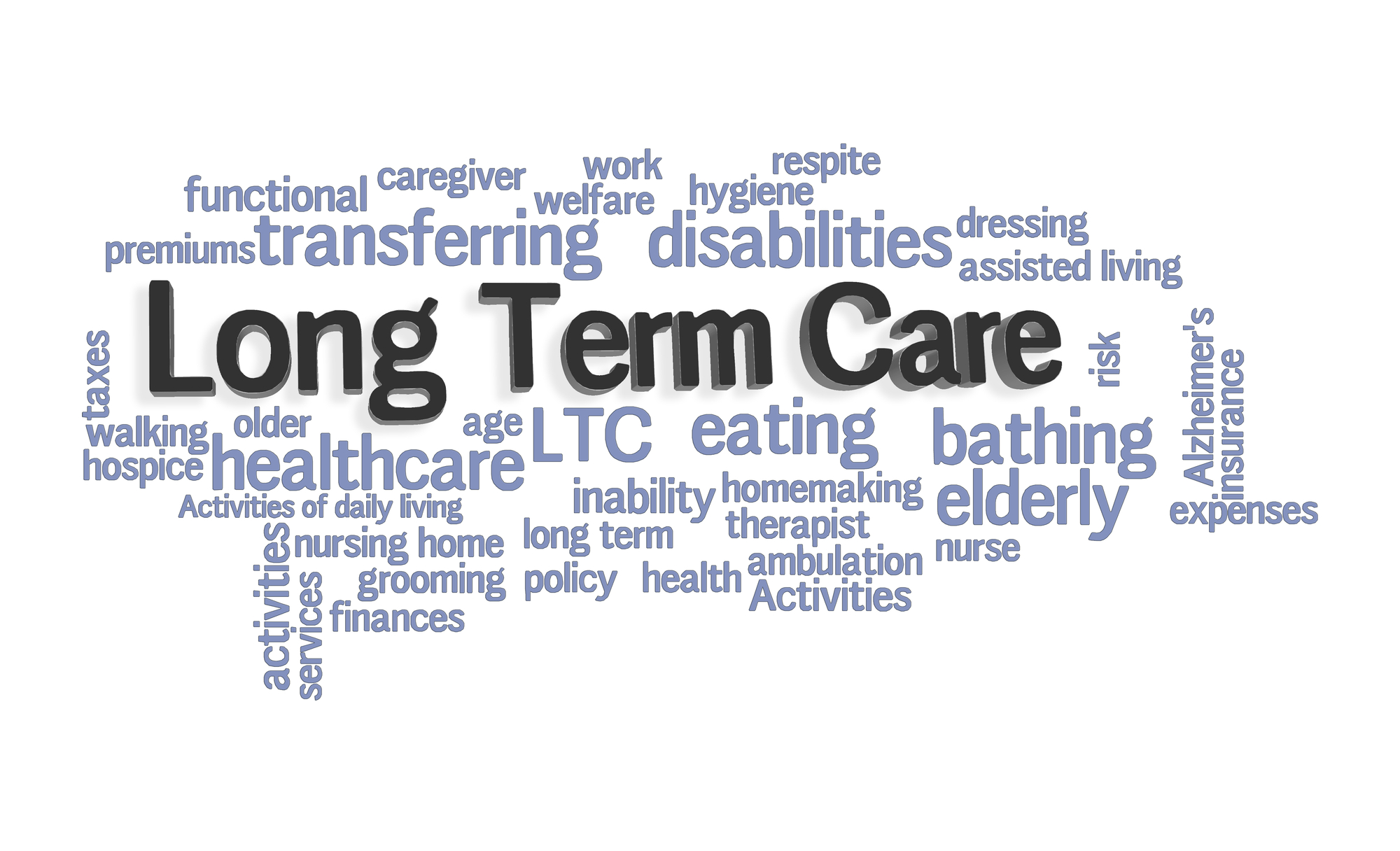 Long Term Care in the Digital Age